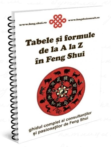 Tabele și formule de la A la Z în Feng Shui